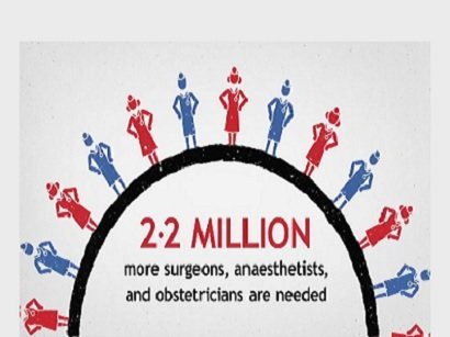 5 Billion People Lack Access to Surgery