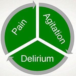 ICU delirium - a serious yet understudied issue