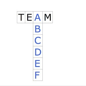 Teamwork Checklist As Simple as ABCs