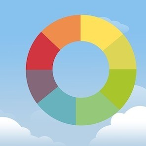 Most Read in 2016 in ICU Management & Practice