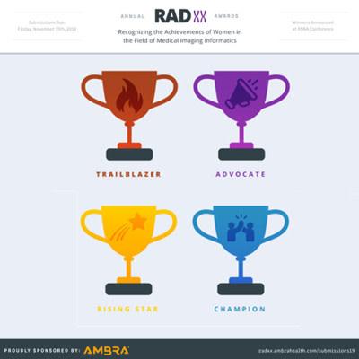 RSNA 2019: Winners of the 3rd RADxx Awards